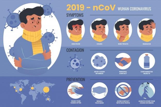 infografis covid-19 atau virus corona